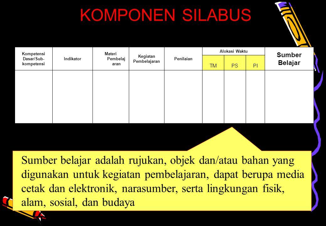 Kompetensi Dasar/Sub-kompetensi Kegiatan Pembelajaran