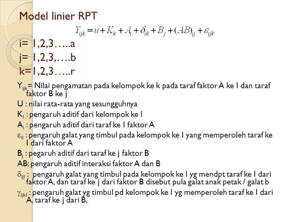 Model linier RPT i= 1,2,3…..a j= 1,2,3,….b k=1,2,3…..r