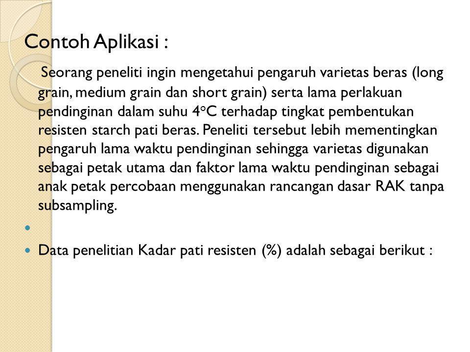 Contoh Aplikasi :