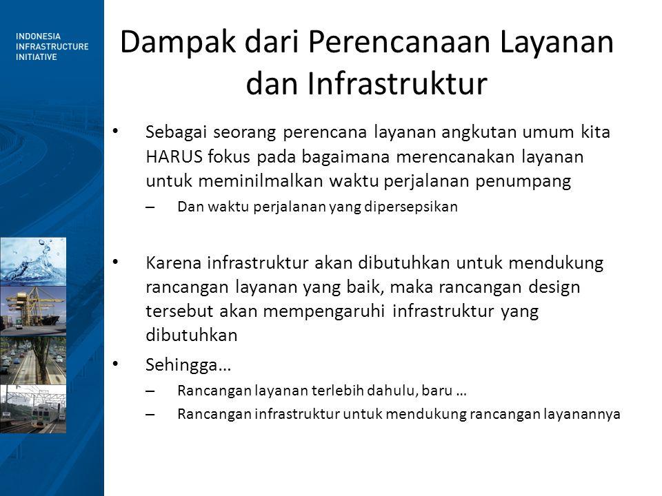 Dampak dari Perencanaan Layanan dan Infrastruktur