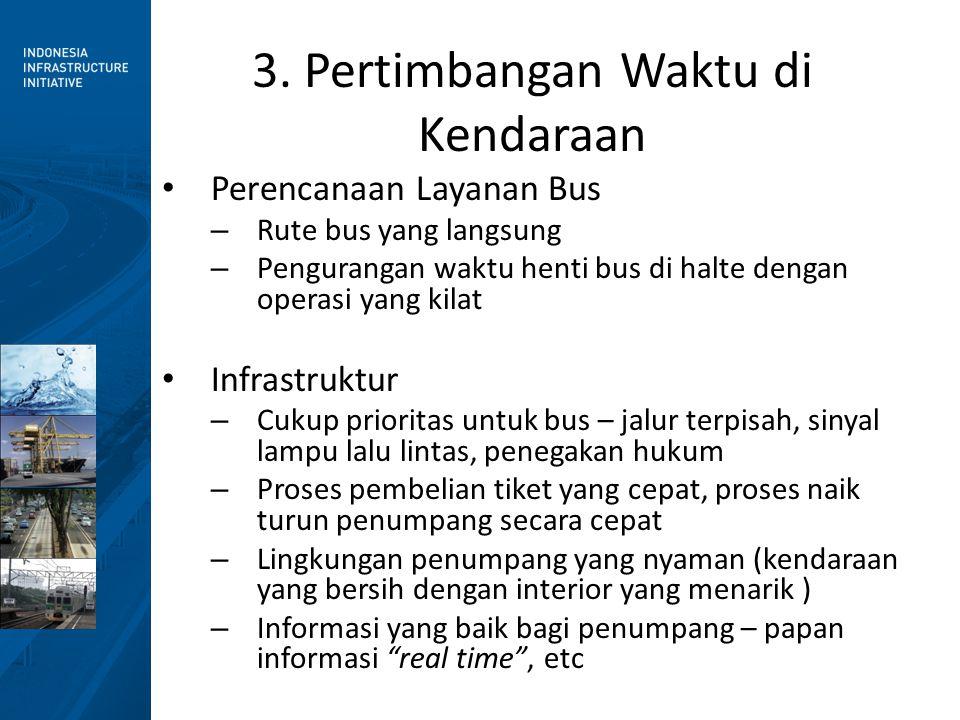 3. Pertimbangan Waktu di Kendaraan