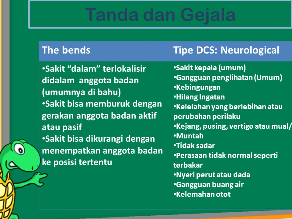Tanda dan Gejala The bends Tipe DCS: Neurological
