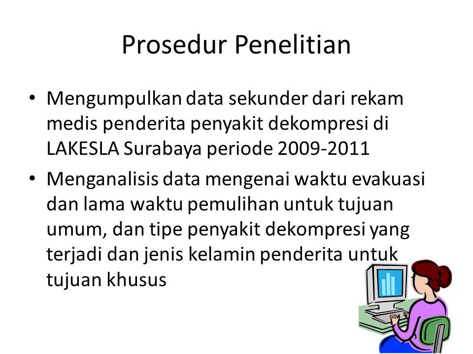 Prosedur Penelitian Mengumpulkan data sekunder dari rekam medis penderita penyakit dekompresi di LAKESLA Surabaya periode 2009-2011.