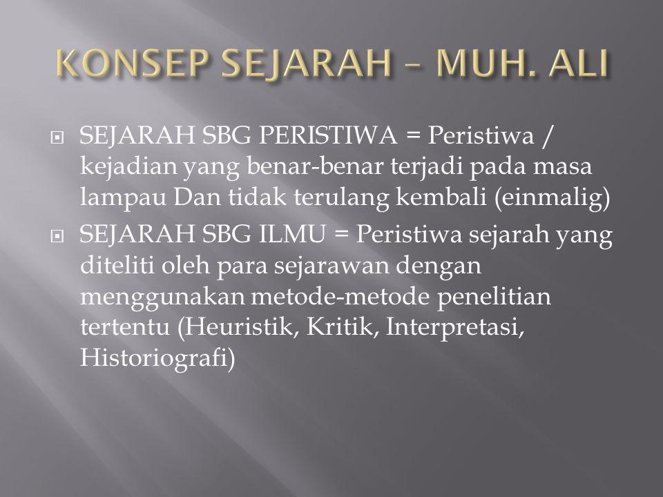 KONSEP SEJARAH – MUH. ALI