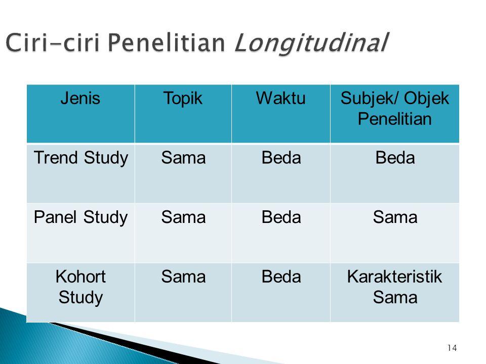 Ciri-ciri Penelitian Longitudinal
