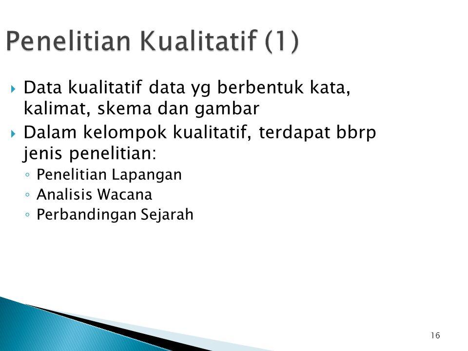 Penelitian Kualitatif (1)