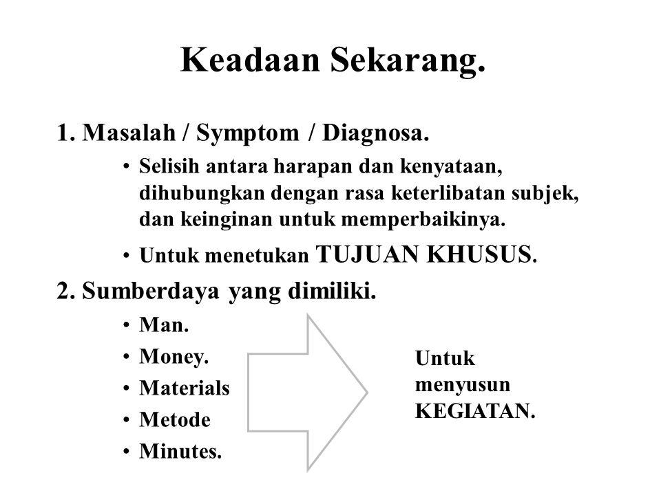 Keadaan Sekarang. 1. Masalah / Symptom / Diagnosa.