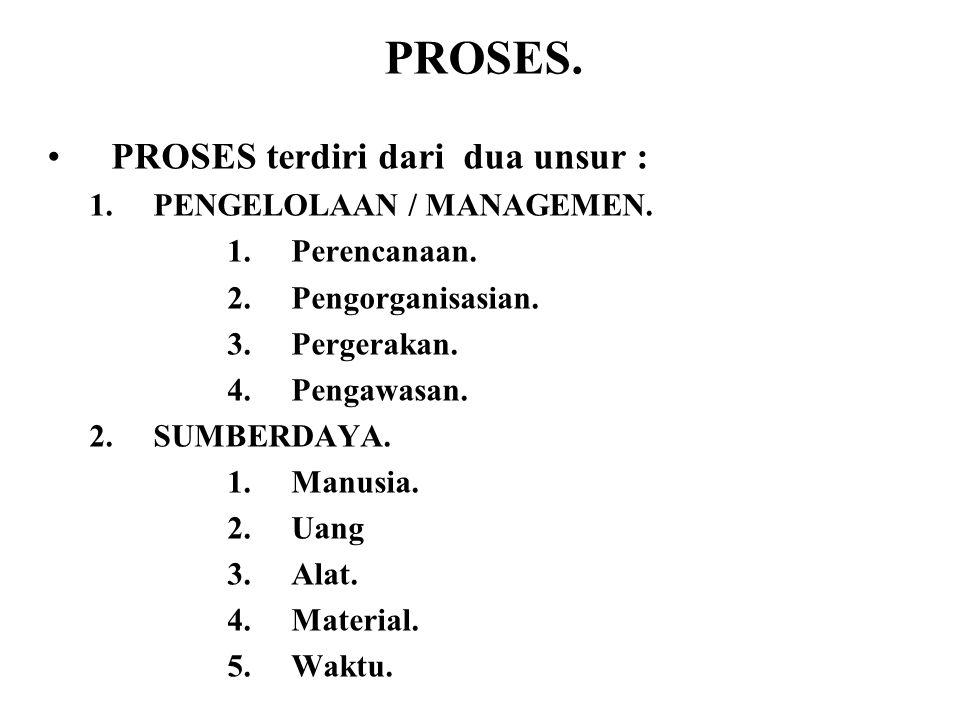 PROSES. PROSES terdiri dari dua unsur : PENGELOLAAN / MANAGEMEN.