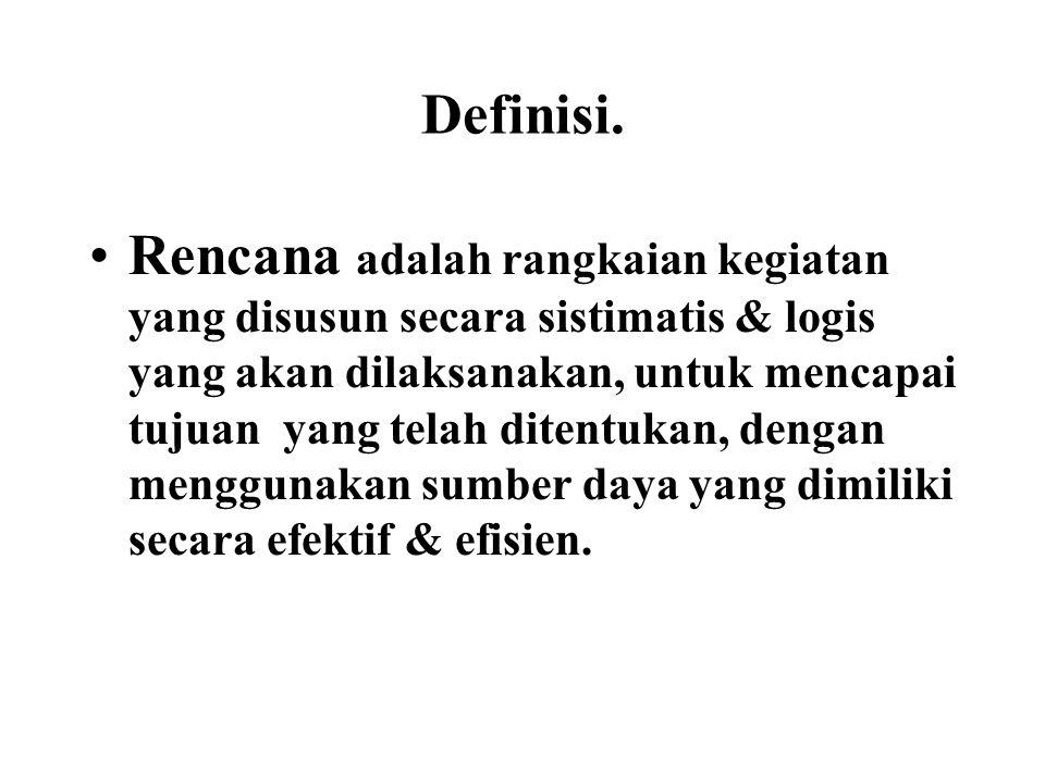 Definisi.