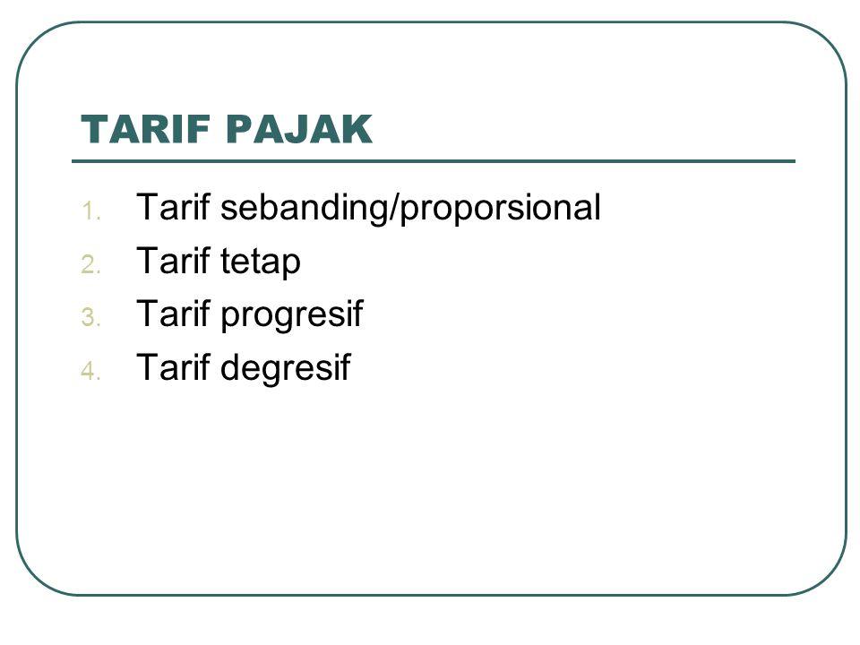 TARIF PAJAK Tarif sebanding/proporsional Tarif tetap Tarif progresif