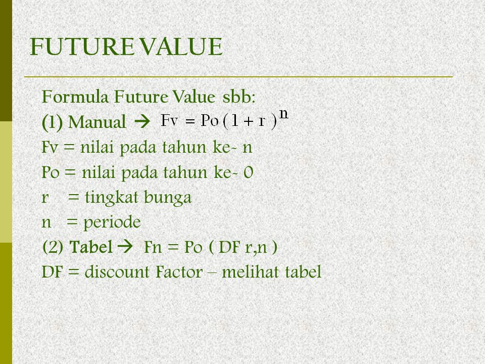 FUTURE VALUE Formula Future Value sbb: (1) Manual 