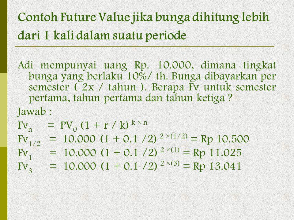 Contoh Future Value jika bunga dihitung lebih dari 1 kali dalam suatu periode