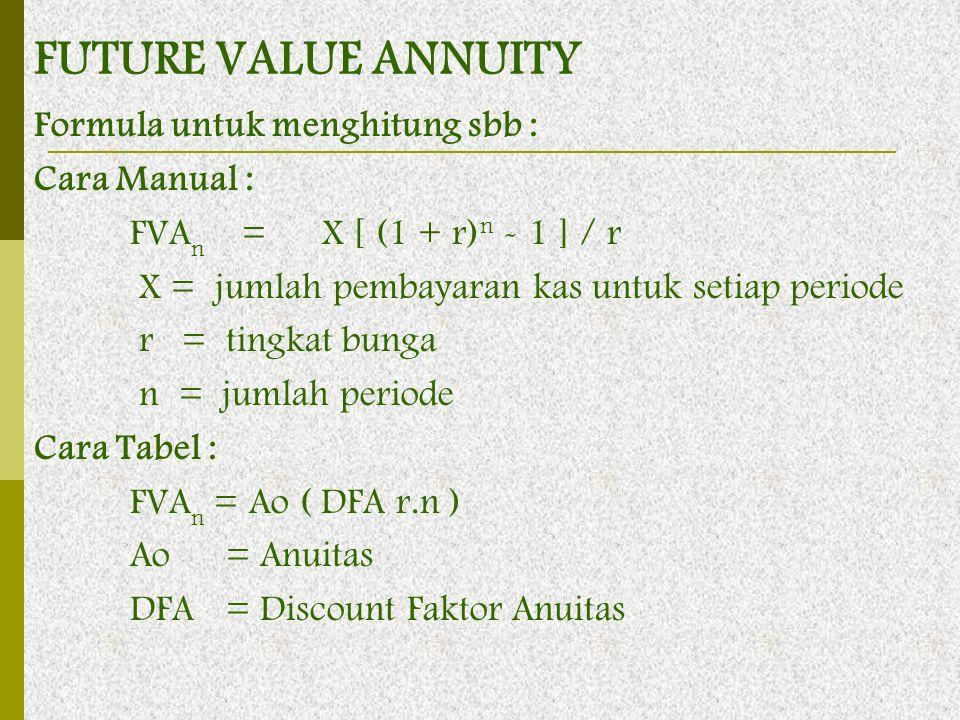 FUTURE VALUE ANNUITY Formula untuk menghitung sbb : Cara Manual :