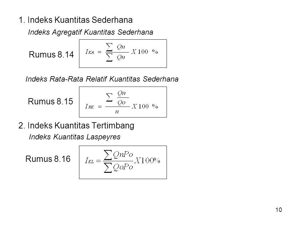 1. Indeks Kuantitas Sederhana Indeks Agregatif Kuantitas Sederhana