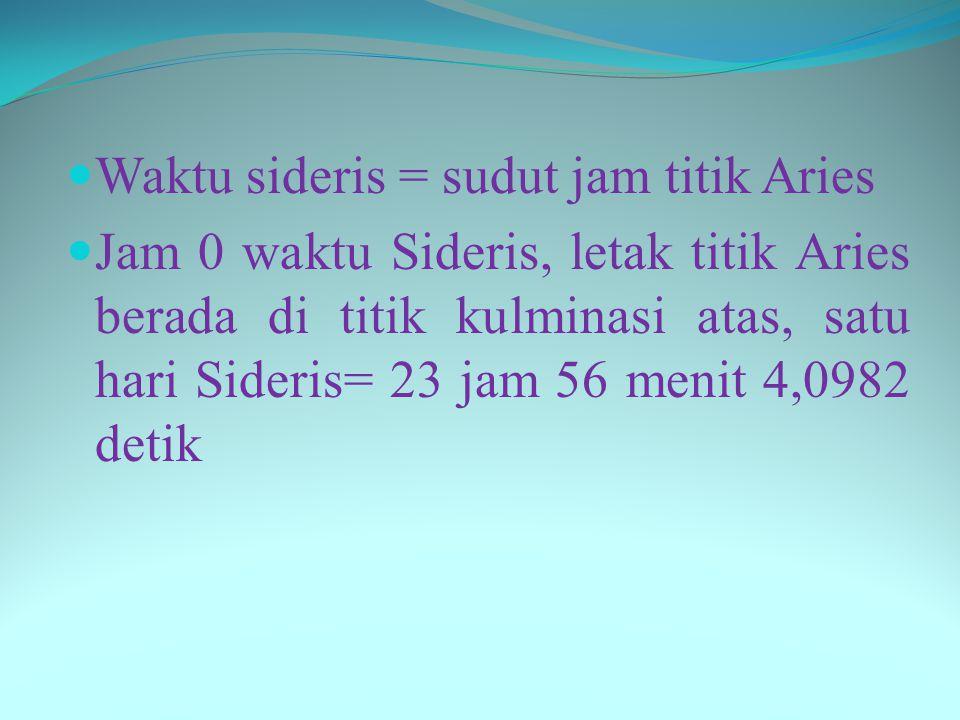 Waktu sideris = sudut jam titik Aries