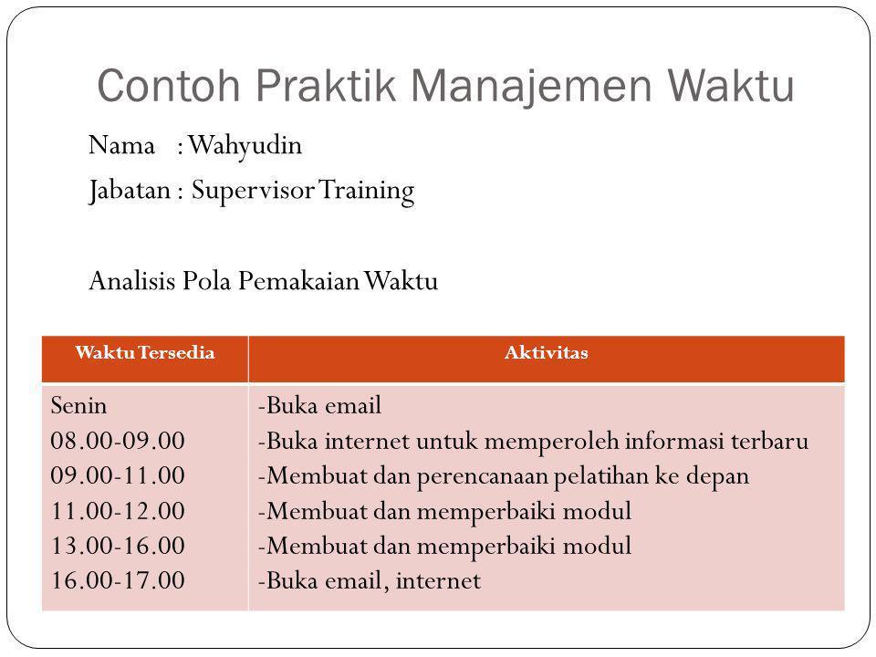 Contoh Praktik Manajemen Waktu