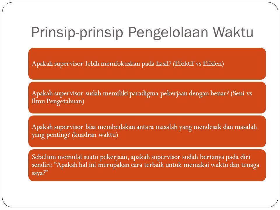 Prinsip-prinsip Pengelolaan Waktu