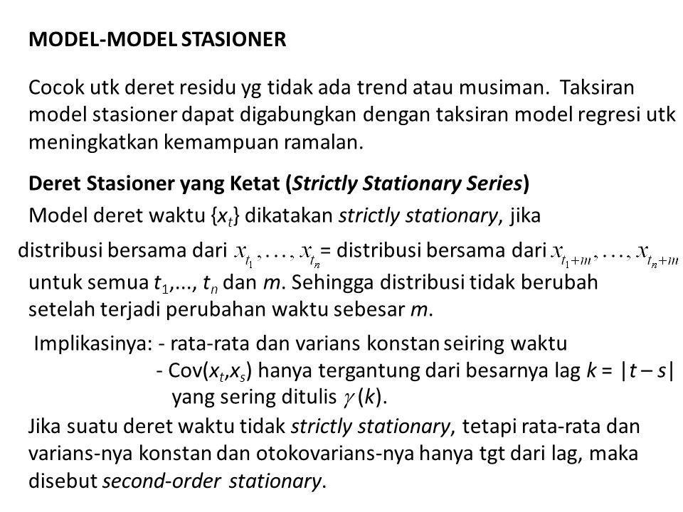 MODEL-MODEL STASIONER