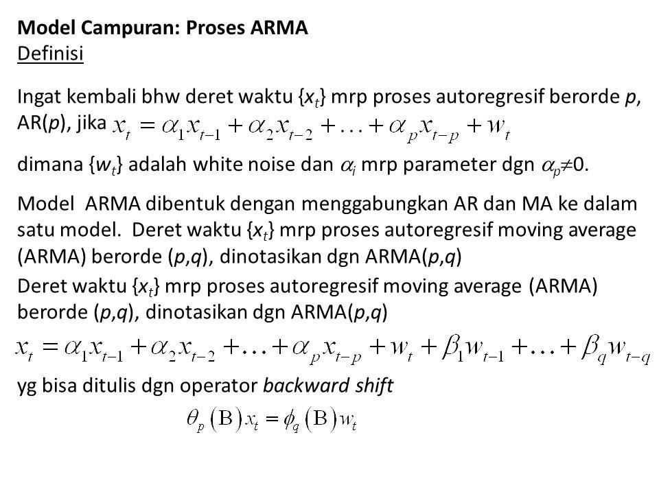 Model Campuran: Proses ARMA