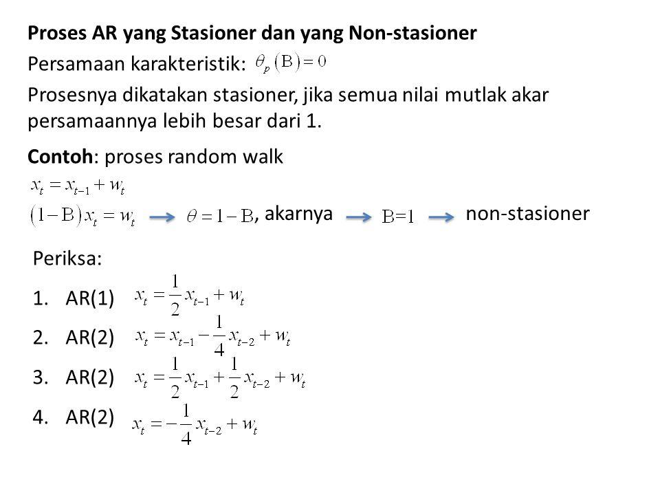 Proses AR yang Stasioner dan yang Non-stasioner