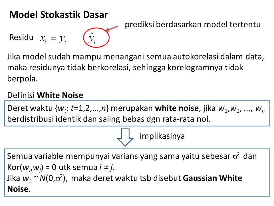 Model Stokastik Dasar prediksi berdasarkan model tertentu Residu