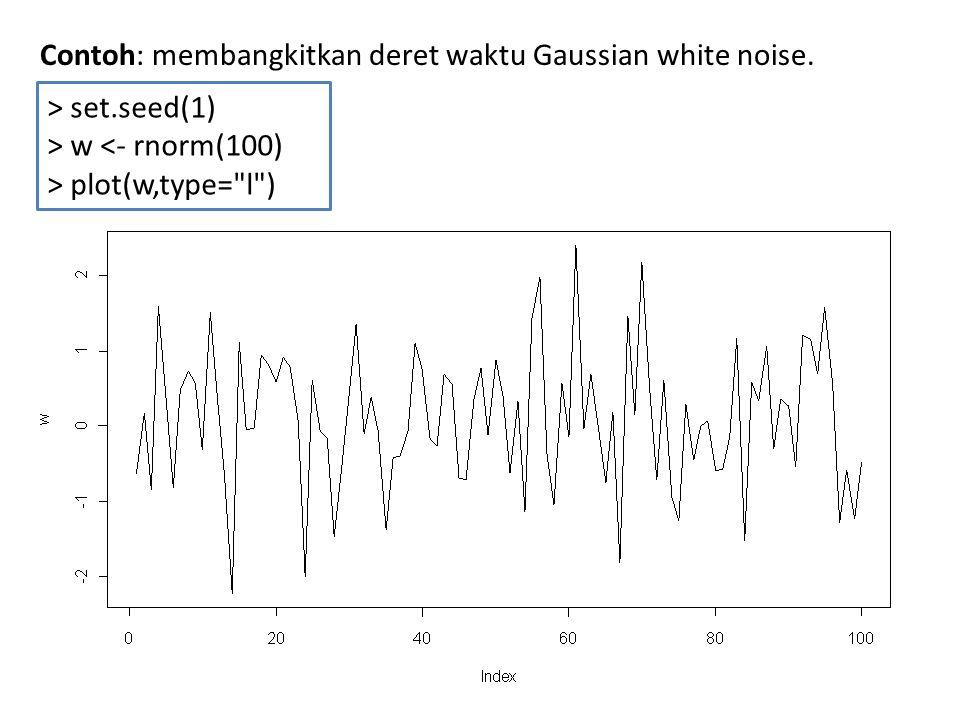 Contoh: membangkitkan deret waktu Gaussian white noise.