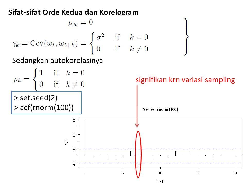 Sifat-sifat Orde Kedua dan Korelogram