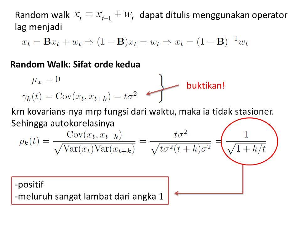 Random walk dapat ditulis menggunakan operator lag menjadi