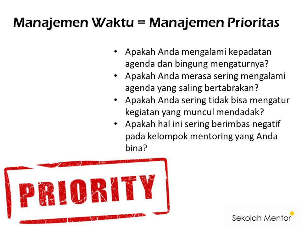 Manajemen Waktu = Manajemen Prioritas