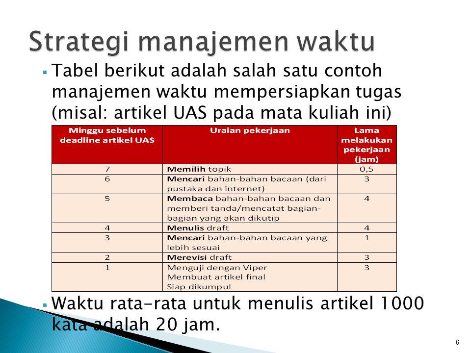 Strategi manajemen waktu