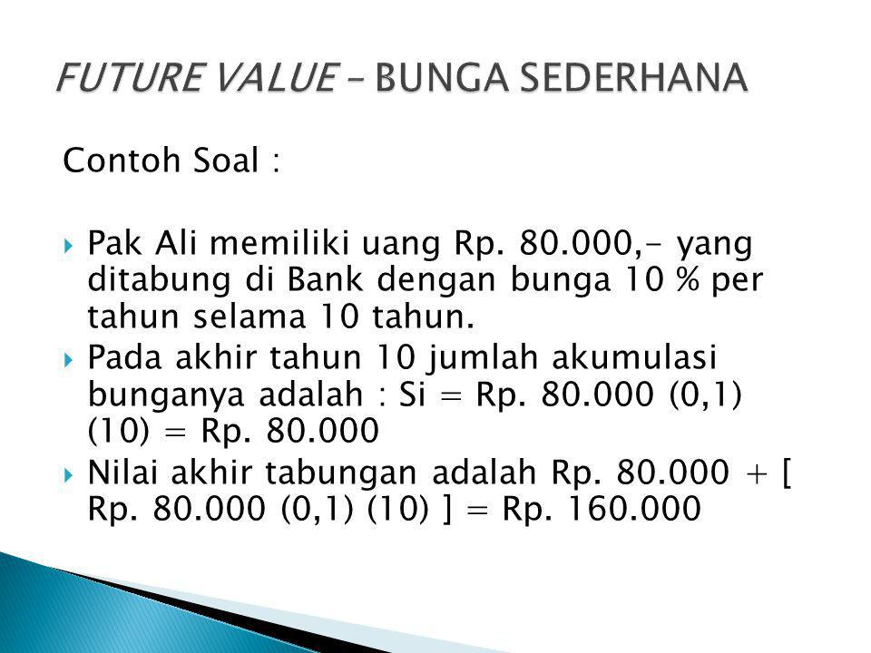 FUTURE VALUE – BUNGA SEDERHANA