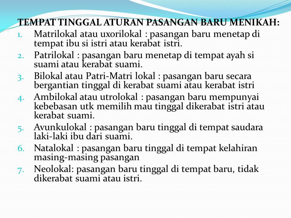 TEMPAT TINGGAL ATURAN PASANGAN BARU MENIKAH: