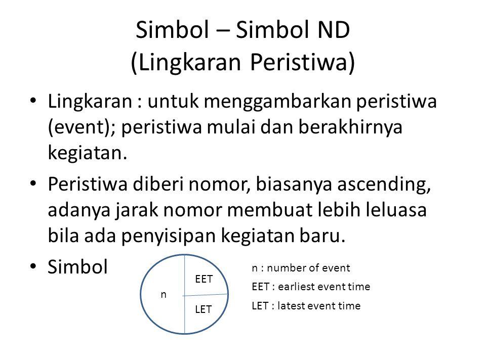 Simbol – Simbol ND (Lingkaran Peristiwa)