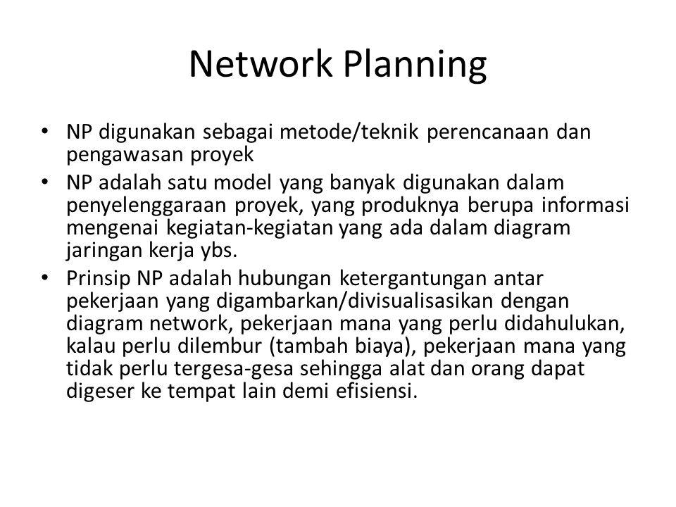 Network Planning NP digunakan sebagai metode/teknik perencanaan dan pengawasan proyek.