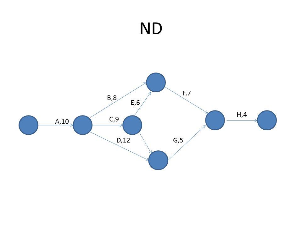 ND F,7 B,8 E,6 H,4 C,9 A,10 D,12 G,5