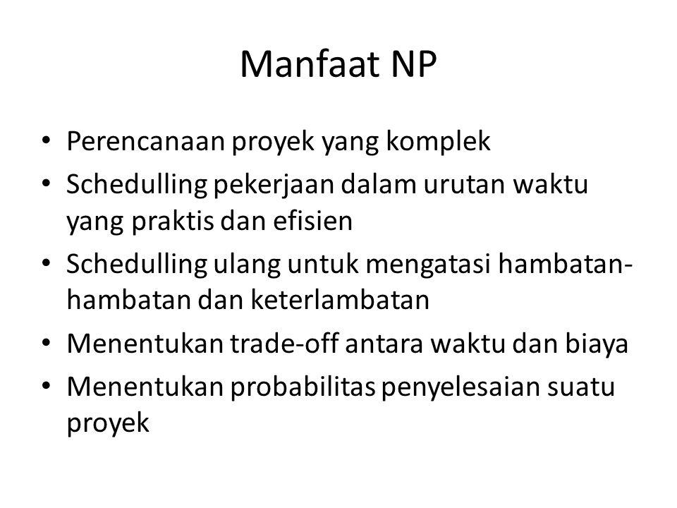 Manfaat NP Perencanaan proyek yang komplek