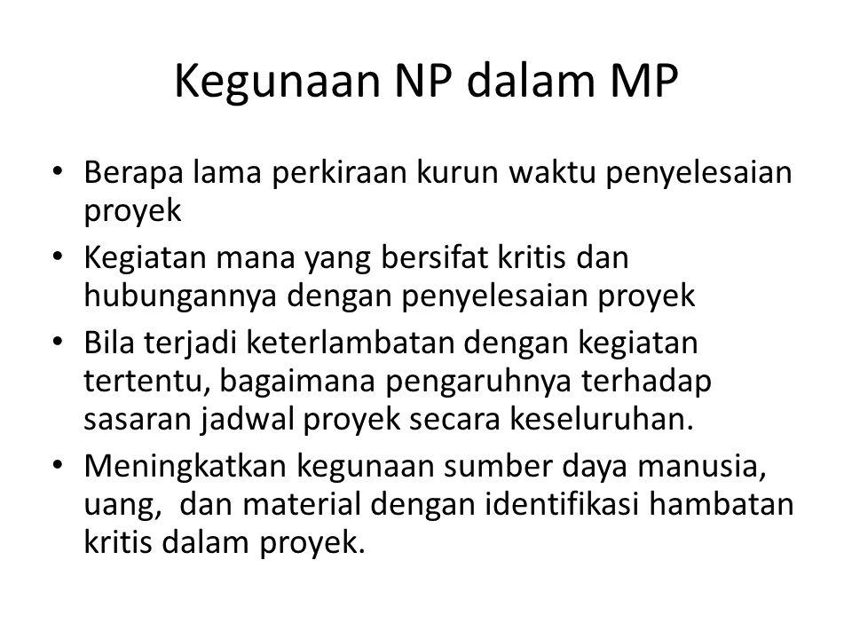 Kegunaan NP dalam MP Berapa lama perkiraan kurun waktu penyelesaian proyek.