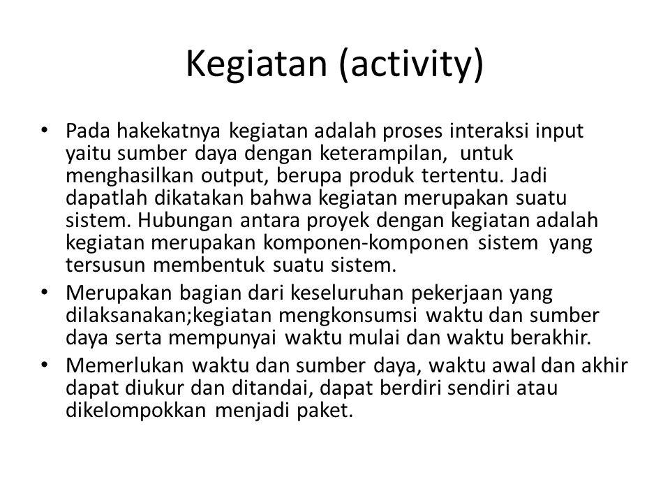 Kegiatan (activity)