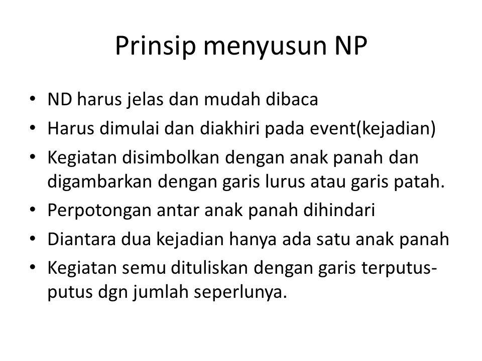 Prinsip menyusun NP ND harus jelas dan mudah dibaca