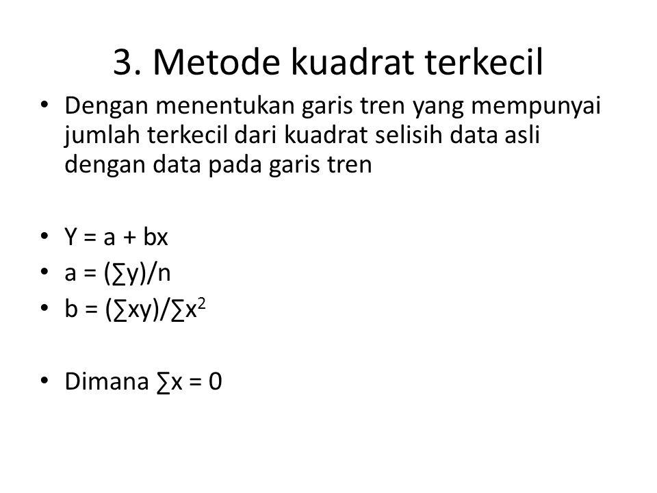 3. Metode kuadrat terkecil