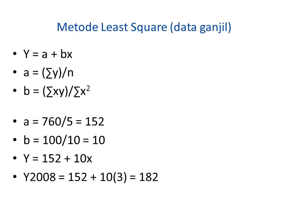 Metode Least Square (data ganjil)