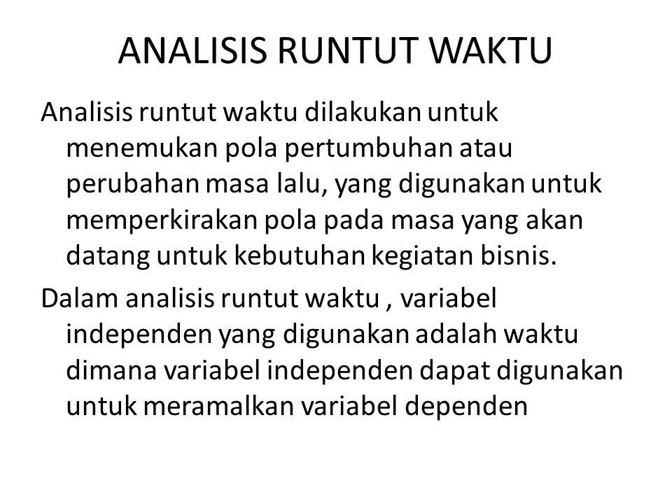 ANALISIS RUNTUT WAKTU