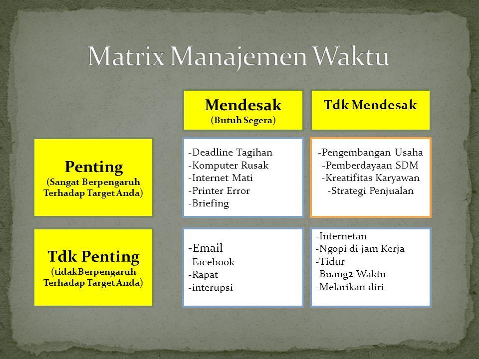 Matrix Manajemen Waktu
