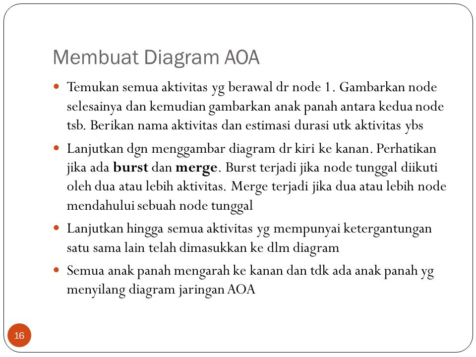 Membuat Diagram AOA