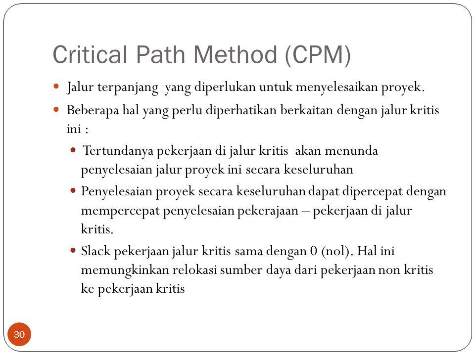 cpm critiacal path method