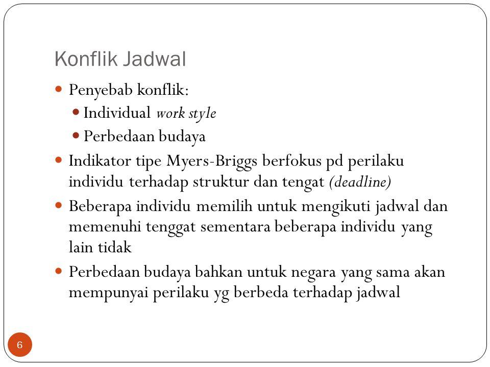Konflik Jadwal Penyebab konflik: Individual work style