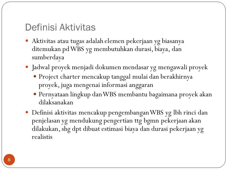 Definisi Aktivitas Aktivitas atau tugas adalah elemen pekerjaan yg biasanya ditemukan pd WBS yg membutuhkan durasi, biaya, dan sumberdaya.