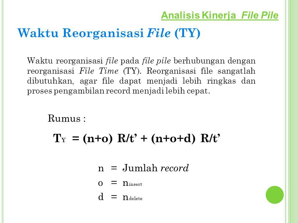 Waktu Reorganisasi File (TY)