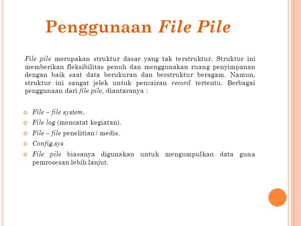 Penggunaan File Pile