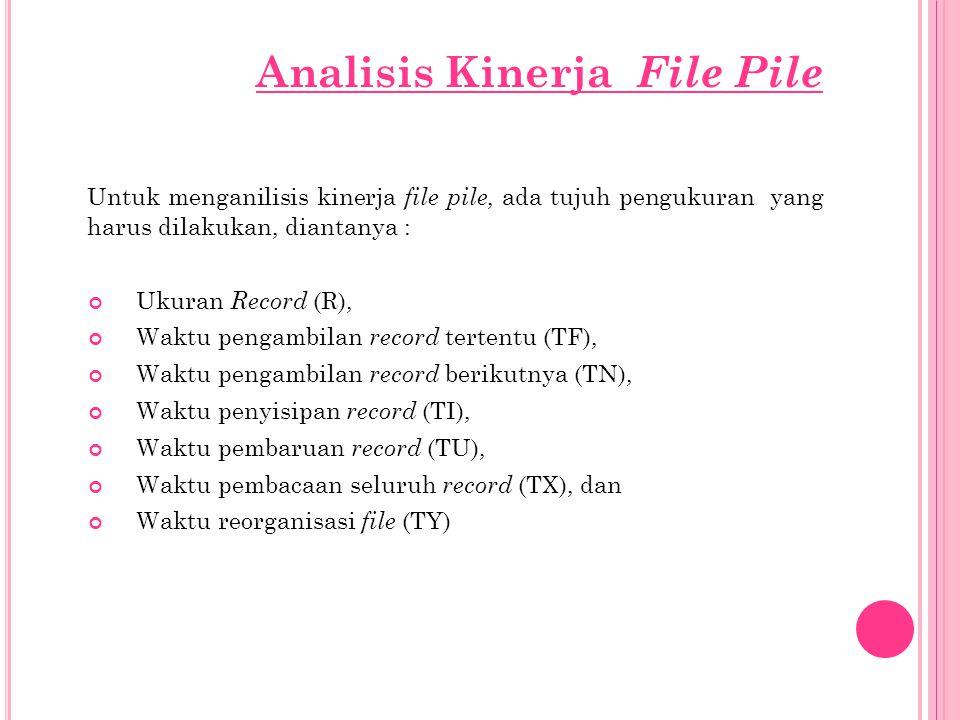 Analisis Kinerja File Pile